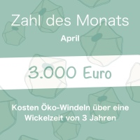 #ZahldesMonats April: 3000